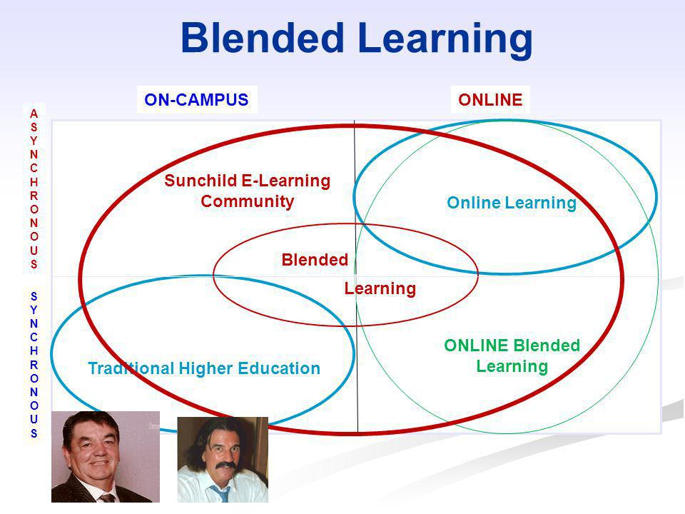 Sunchild E-Learning Community