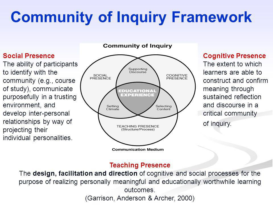 Community of Inquiry Framework