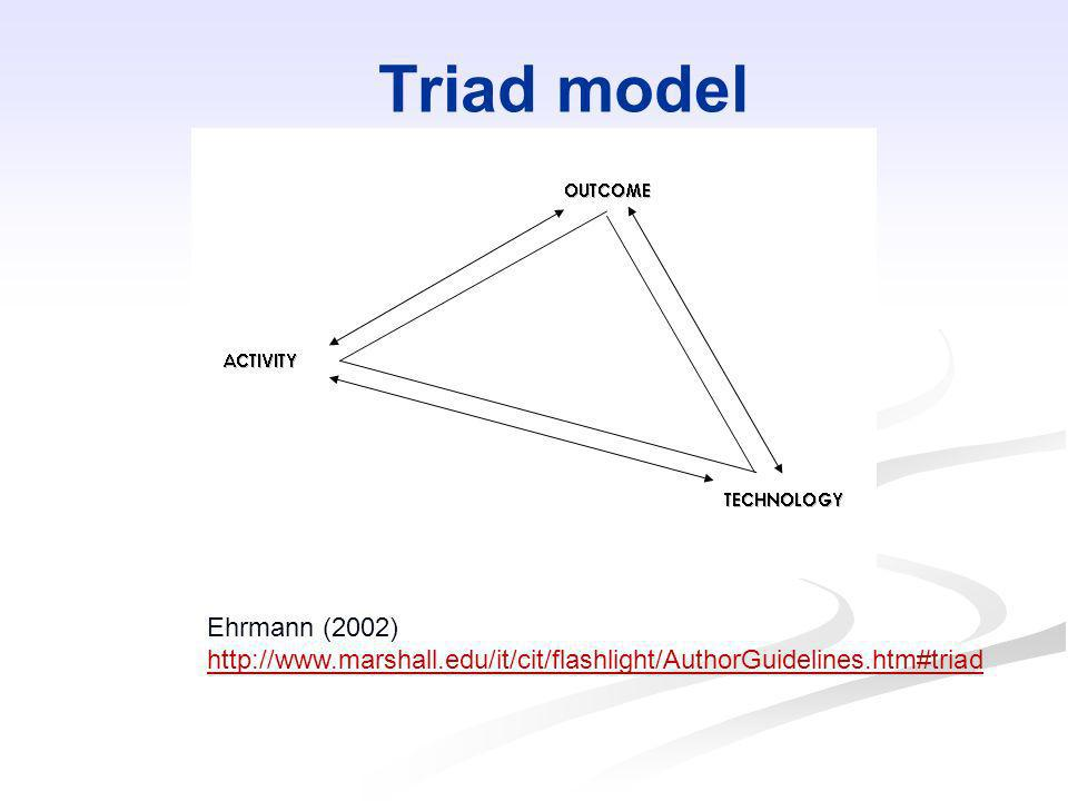 Triad model Ehrmann (2002) http://www.marshall.edu/it/cit/flashlight/AuthorGuidelines.htm#triad