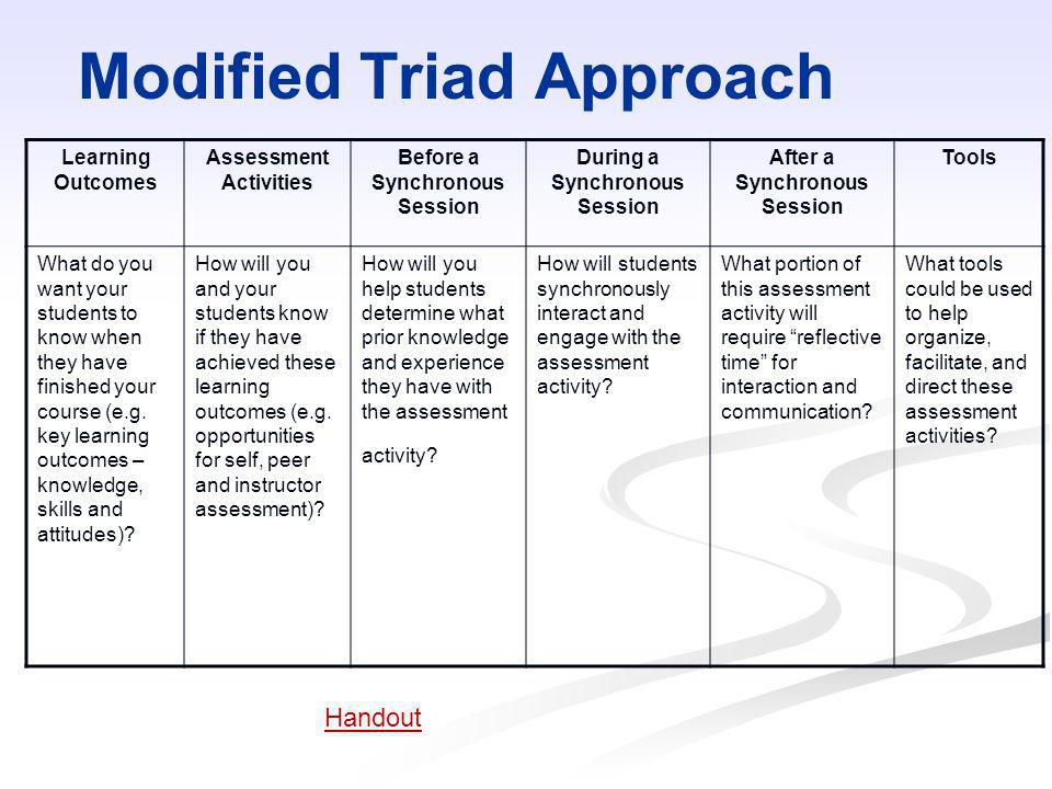 Modified Triad Approach