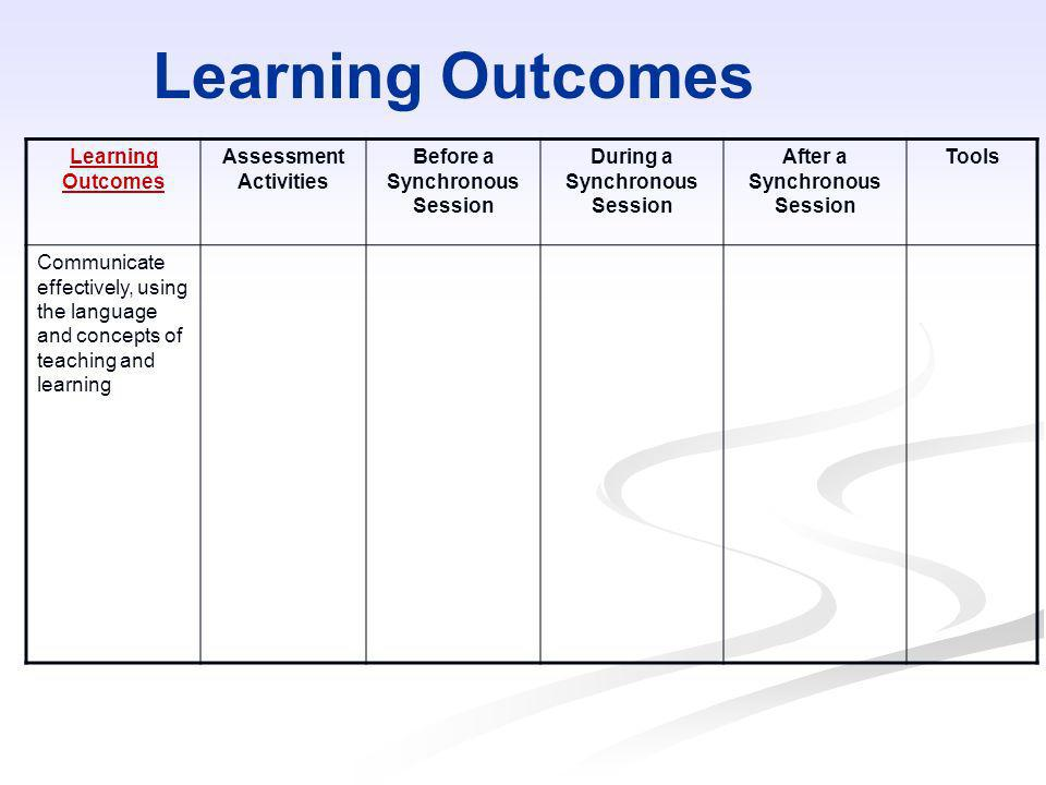 Learning Outcomes Learning Outcomes Assessment Activities