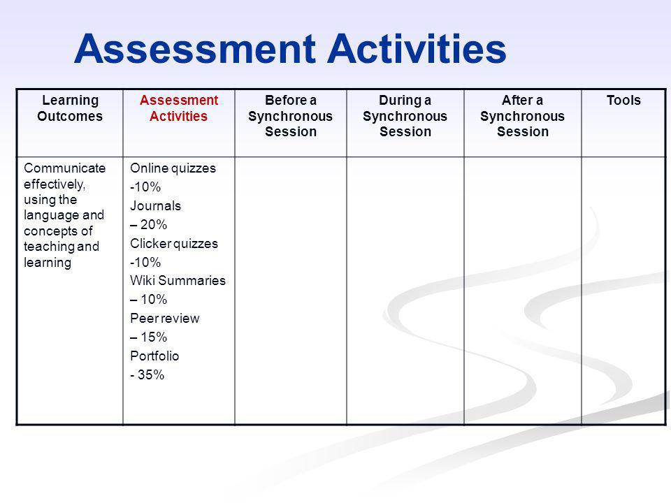 Assessment Activities