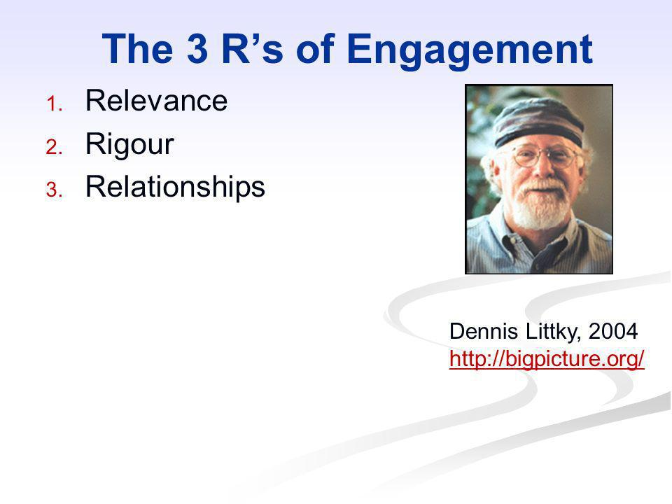 The 3 R's of Engagement Relevance Rigour Relationships