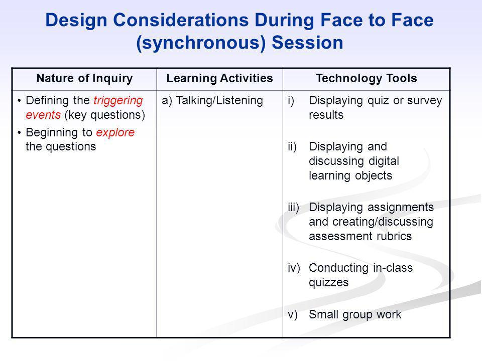 Design Considerations During Face to Face (synchronous) Session