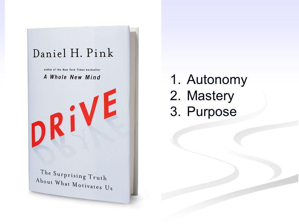 Autonomy Mastery Purpose Inside and outside the classroom.