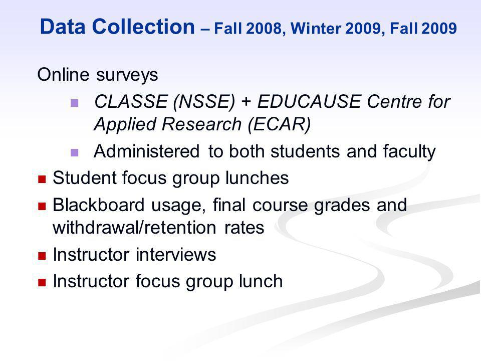 Data Collection – Fall 2008, Winter 2009, Fall 2009