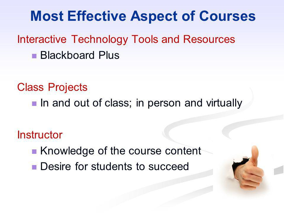 Most Effective Aspect of Courses