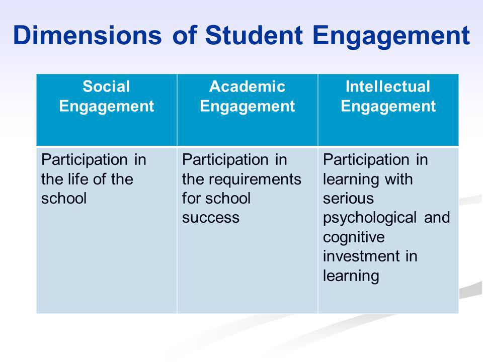 Dimensions of Student Engagement