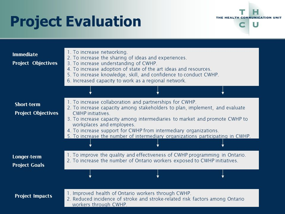 Project Evaluation 1. To increase networking.
