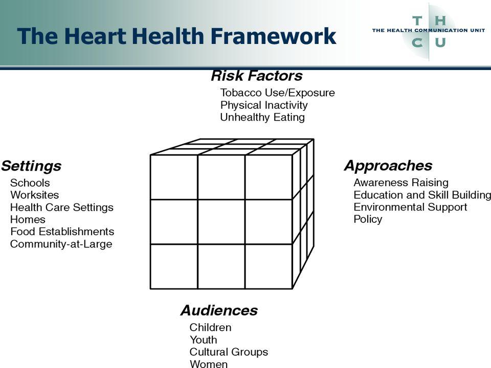 The Heart Health Framework
