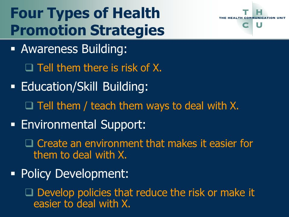 Four Types of Health Promotion Strategies
