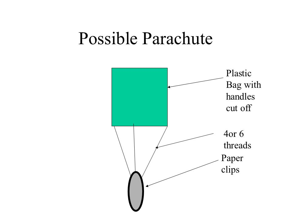 Possible Parachute Plastic Bag with handles cut off 4or 6 threads