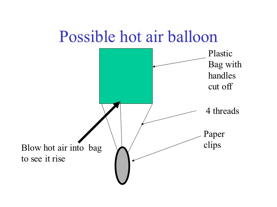 Possible hot air balloon