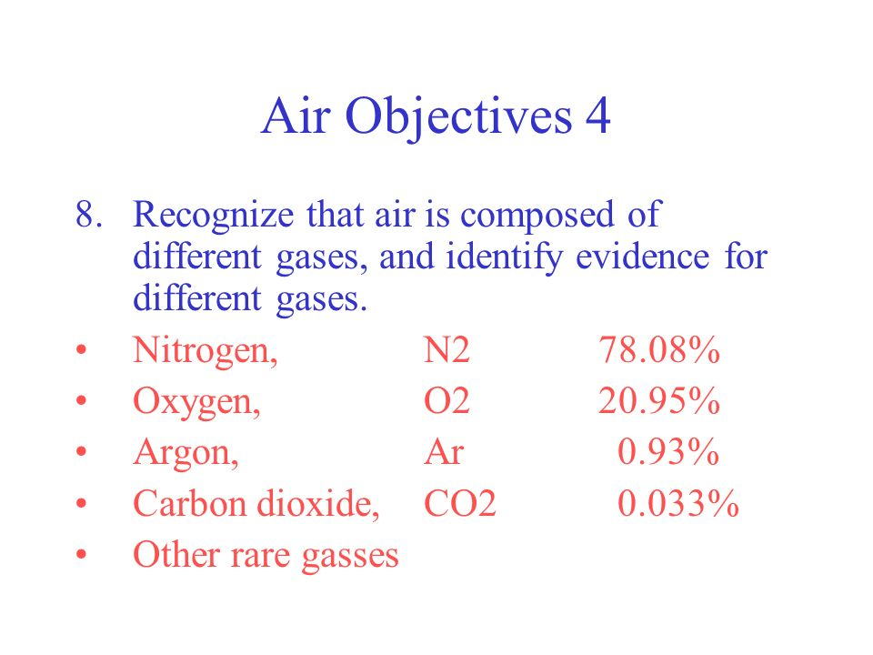 Air Objectives 4 Recognize that air is composed of different gases, and identify evidence for different gases.