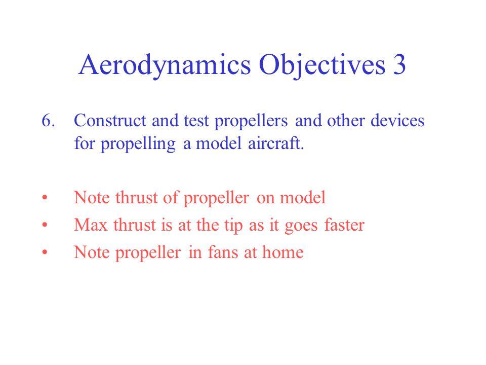 Aerodynamics Objectives 3