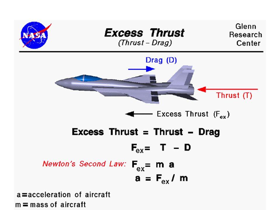Excess thrust