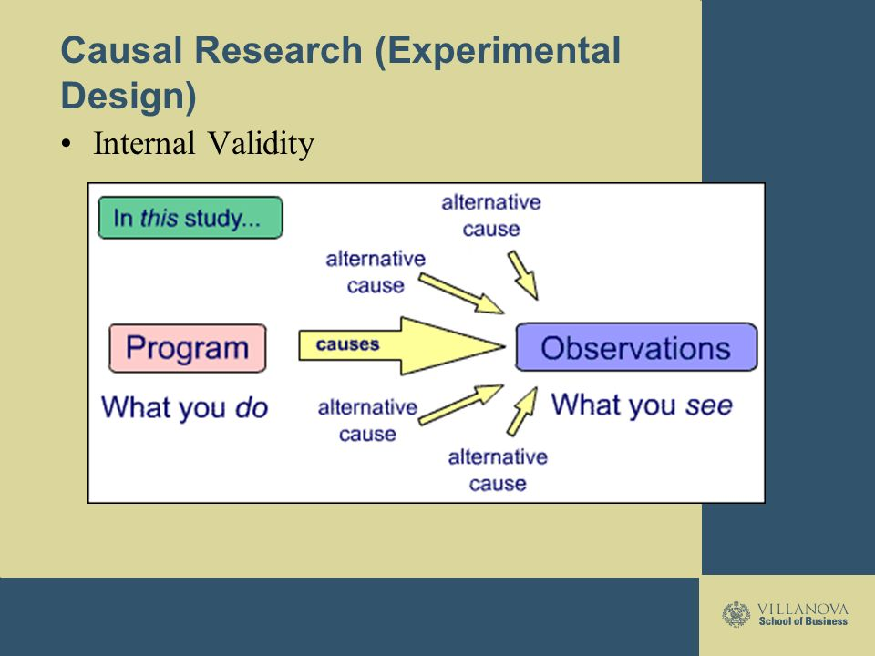 causal research design Causal inference can be conceptualised as a framework aiming to  we want to  know this because our answer depends on the study design.
