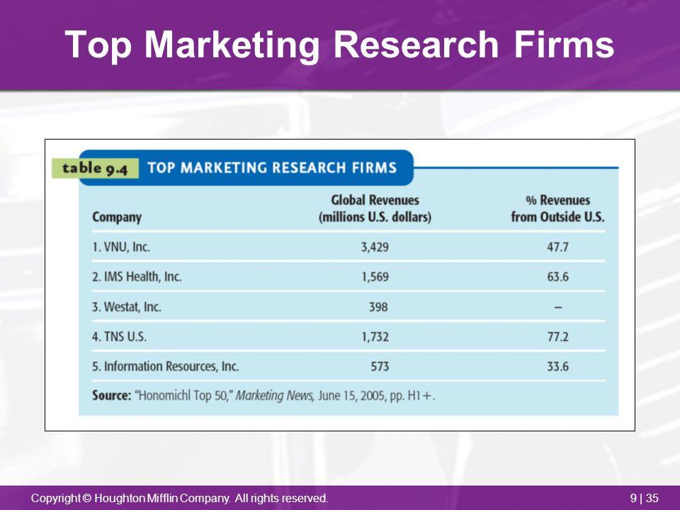 marketing ch 9