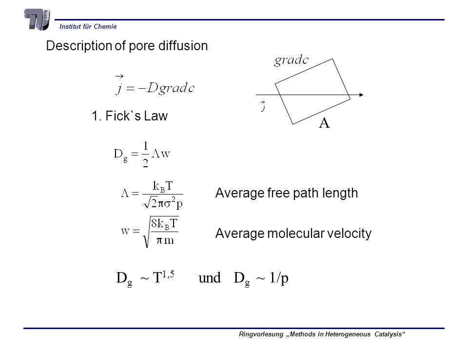 A Dg ~ T1,5 und Dg ~ 1/p Description of pore diffusion 1. Fick`s Law