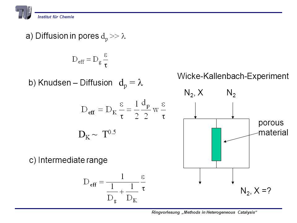 DK ~ T0.5 a) Diffusion in pores dp >> l N2, X N2, X = N2