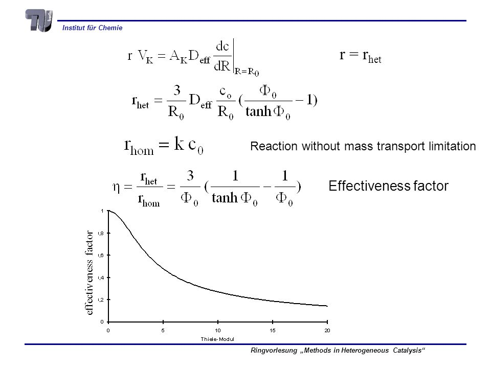 r = rhet Effectiveness factor