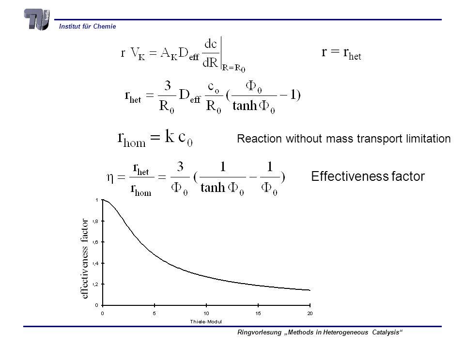 r = rhet Effectiveness factor