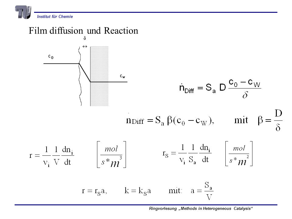 Film diffusion und Reaction
