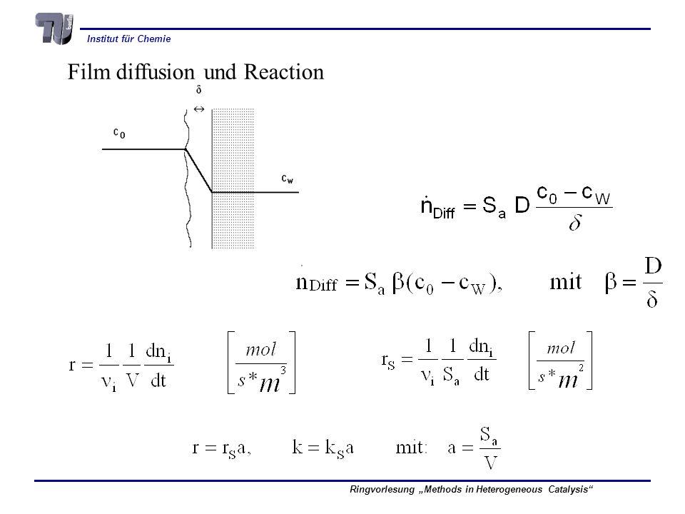 Film diffusion und Reaction