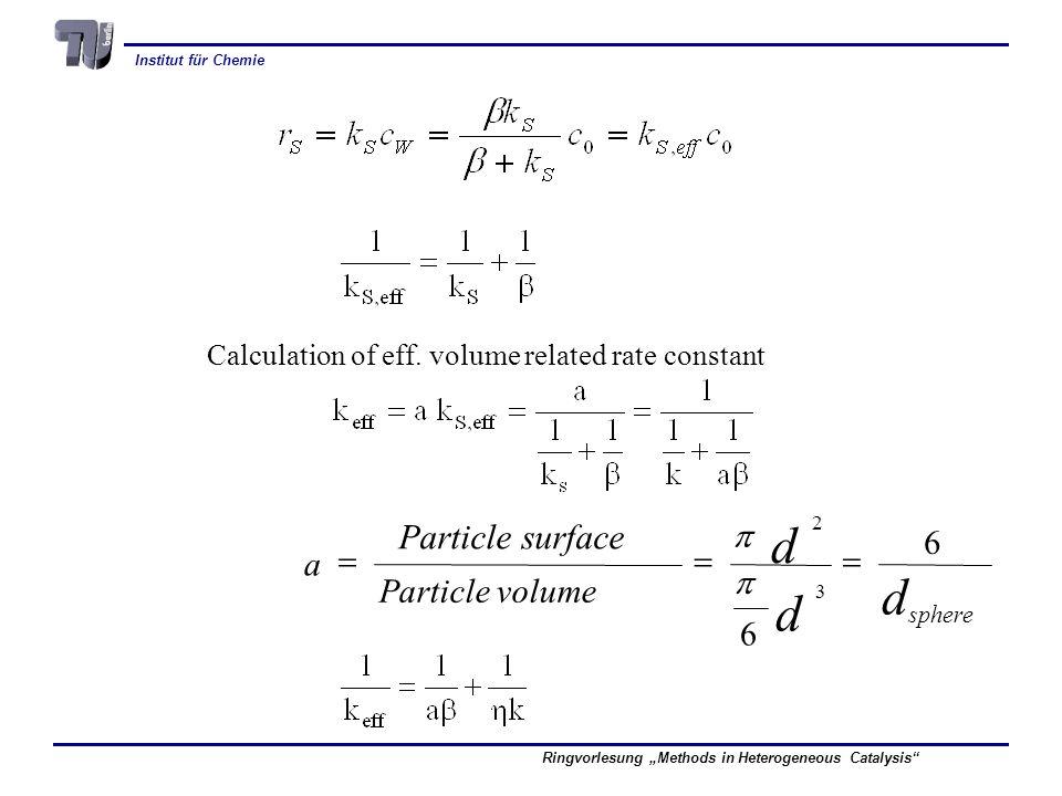 dsphere d Particle surface 6 = a p Particle volume