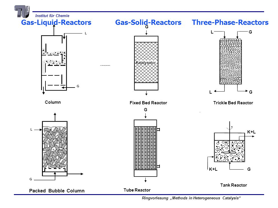 Three-Phase-Reactors