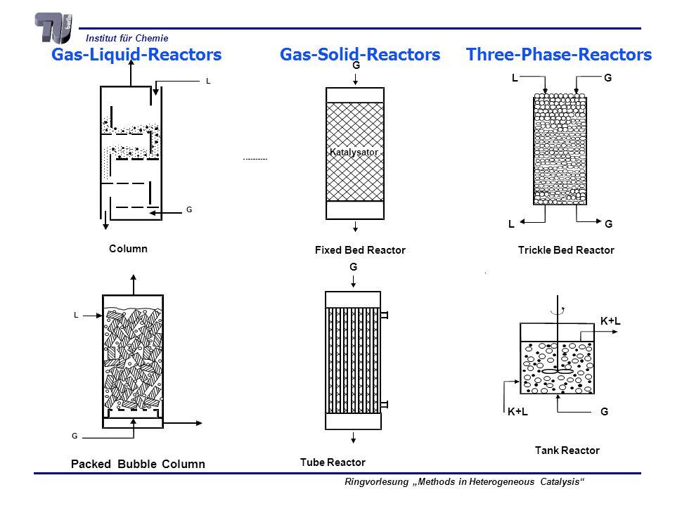 Three-Phase-Reactors