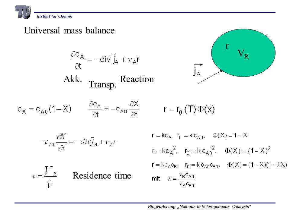 Universal mass balance