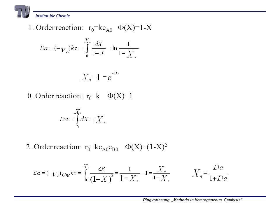 1. Order reaction: r0=kcA0 F(X)=1-X
