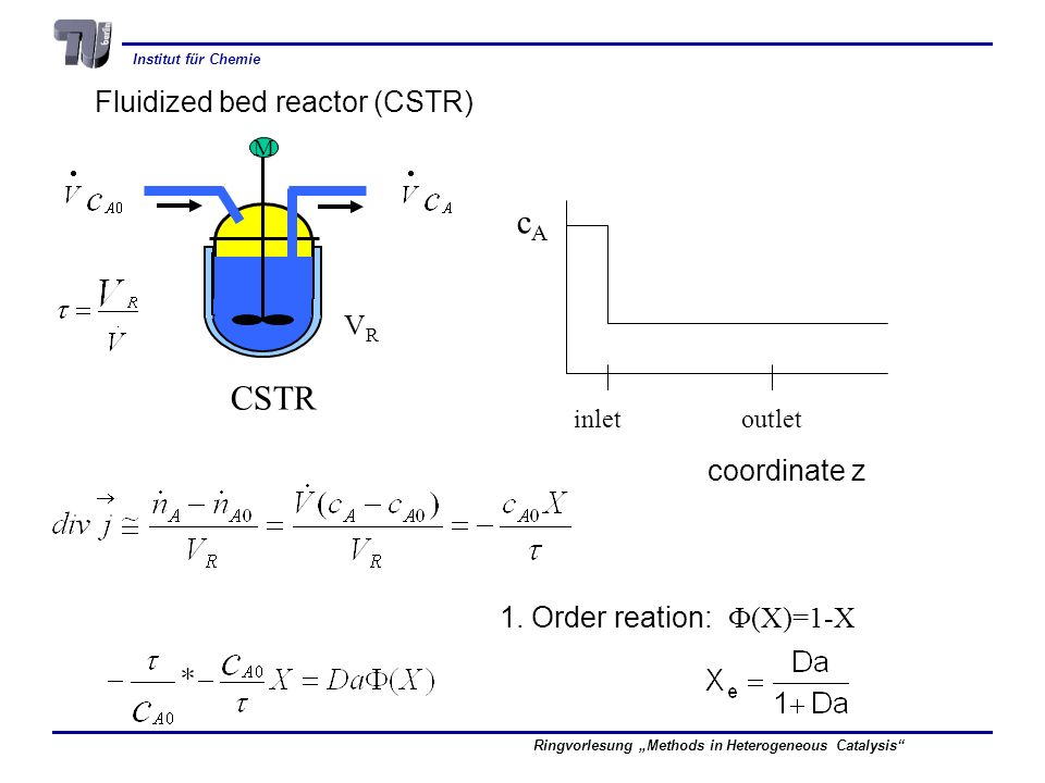 cA CSTR Fluidized bed reactor (CSTR) VR coordinate z
