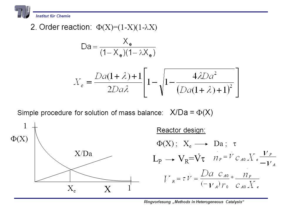 . LP VR=Vt X 2. Order reaction: F(X)=(1-X)(1-lX) 1 F(X)