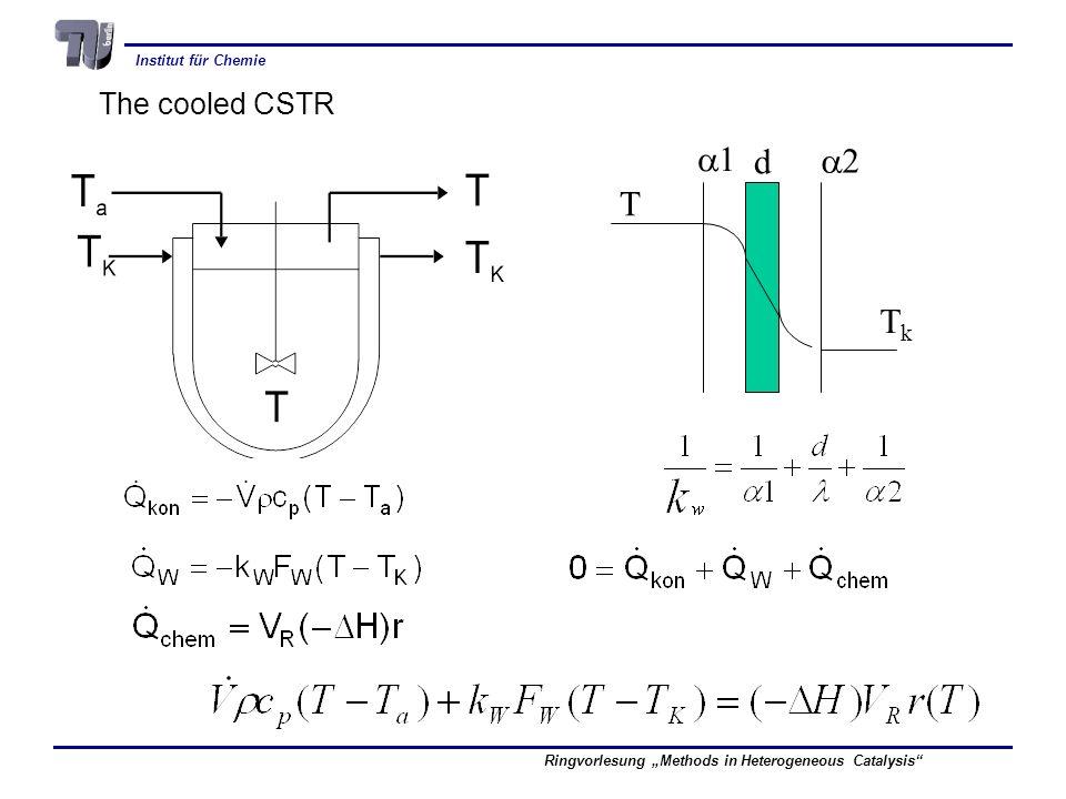 The cooled CSTR d a1 a2 T Tk