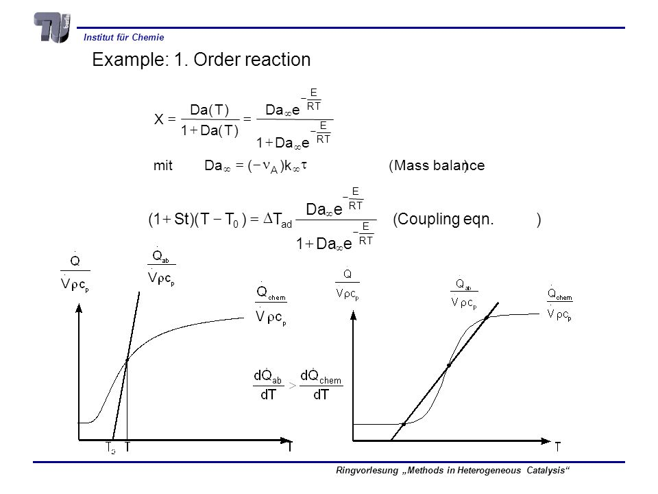 Example: 1. Order reaction