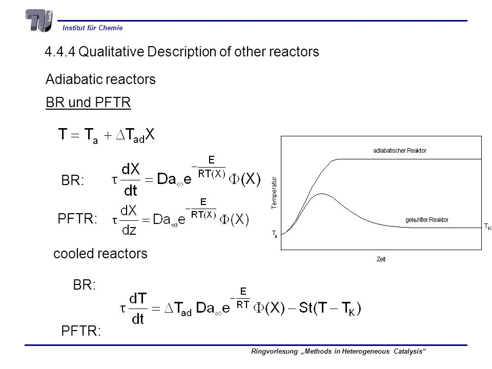 4.4.4 Qualitative Description of other reactors