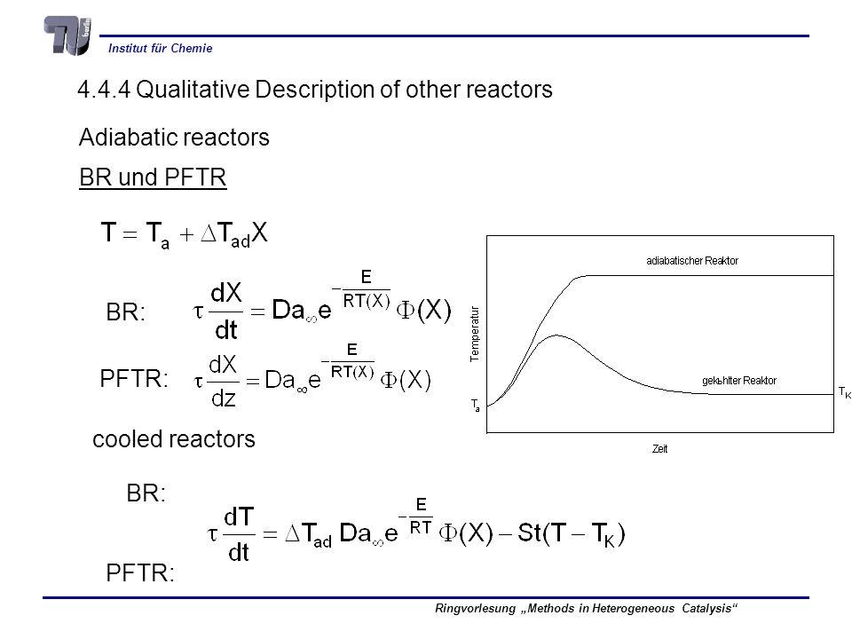 4.4.4 Qualitative Description of other reactors