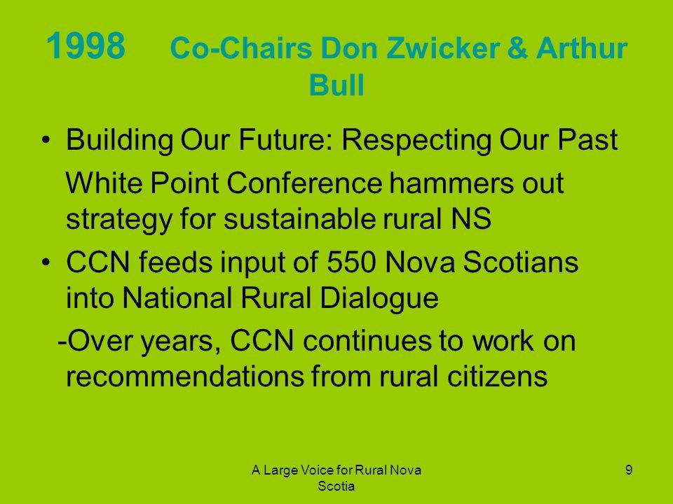 1998 Co-Chairs Don Zwicker & Arthur Bull