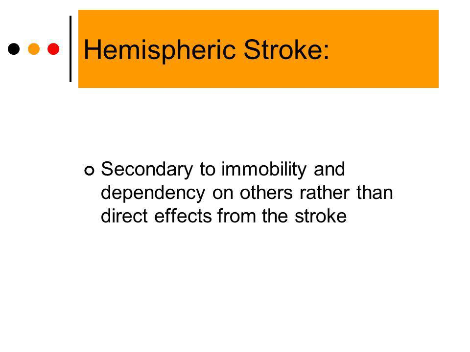 Hemispheric Stroke: Secondary to immobility and dependency on others rather than direct effects from the stroke.