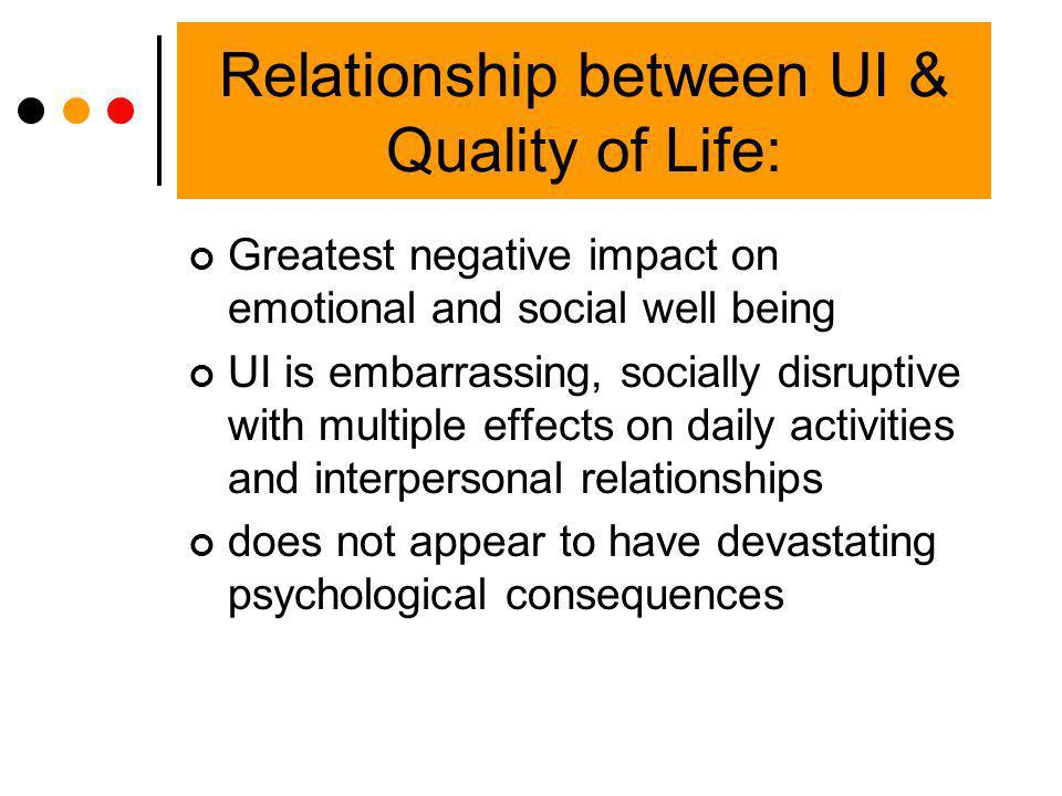 Relationship between UI & Quality of Life: