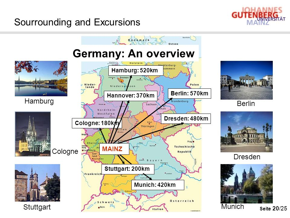 Sourrounding and Excursions