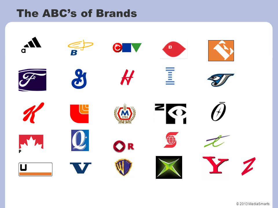The ABC's of Brands