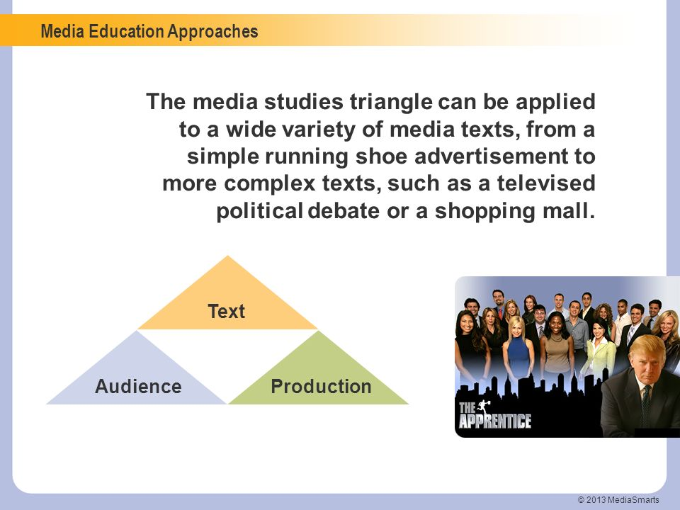 The media studies triangle can be applied to a wide variety of media texts, from a simple running shoe advertisement to more complex texts, such as a televised political debate or a shopping mall.