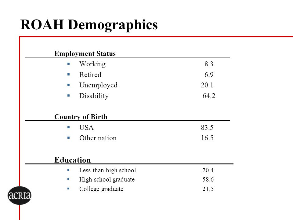 ROAH Demographics Education___________________________________