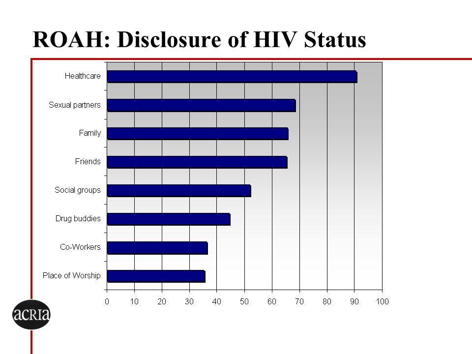 ROAH: Disclosure of HIV Status