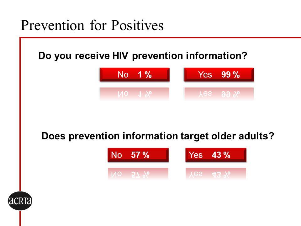 Prevention for Positives