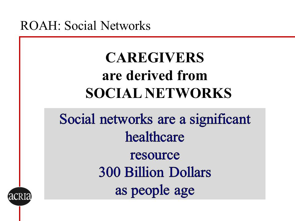 Social networks are a significant healthcare