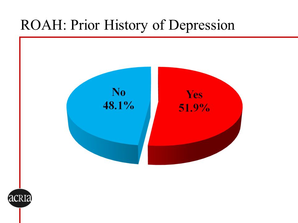 ROAH: Prior History of Depression